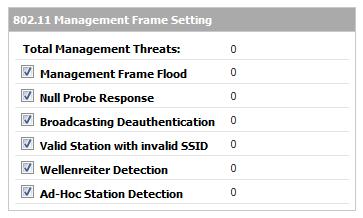 Understanding Radio Frequency Monitoring