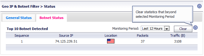 Botnet Status