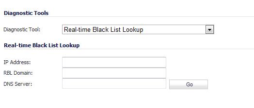 Real-Time Black List Lookup