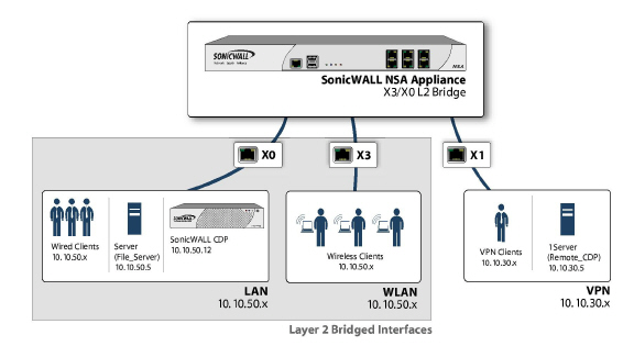 Network_netInterfaces